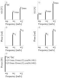 series wiring diagram wiring diagram components farhek