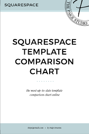 squarespace template comparison chart updated summer 2017 u2014 the