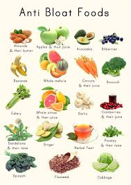 best 25 stomach bloating remedies ideas on pinterest bloating