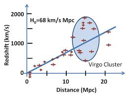 does light travel faster than sound images How can space travel faster than the speed of light universe today jpg