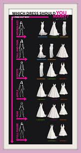wedding dress guide 120 best wedding dress inspiration images on wedding