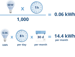 How To Calculate The Needed Tools For Calculating Consumption Hydro Québec