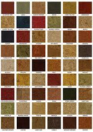 hardwood flooring thickness chart wood floors