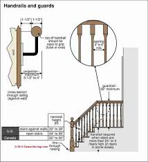 Define Banister Design U0026 Build Specifications For Stairway Railings U0026 Landing