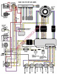 e tec 75 hp evinrude manual u2013 most popular downloads and utilities