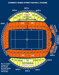 Anz Stadium Floor Plan Aussie Stadium