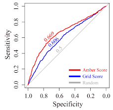 ijms free full text in silico screening identifies a novel