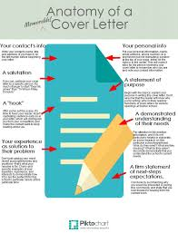 best 25 cover letter sample ideas on pinterest cover letter for