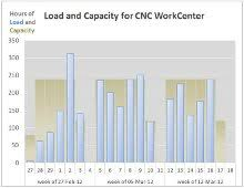 Capacity Planning Excel Template Free Capacity Planning Tool Excel Template For Production
