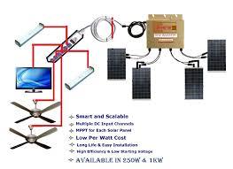 solar for home in india solar power inverter india solar inverters kolkata unique