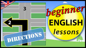 Maps For Directions Directions In English Beginner English Lessons For Children