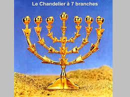 Le Chandelier Que Fait Jésus Au Ciel Dans Sanctuaire Ppt Télécharger