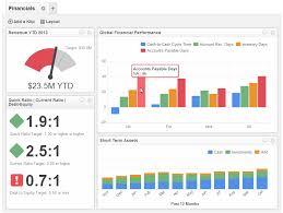 Email Marketing Report Template by Executive Dashboard Exles Financial Performance Ux Ui