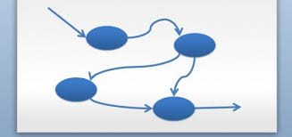 data flow chart template training flow chart templates 7 free