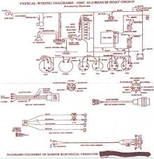 smoker craft wiring diagram wiring diagram schemes