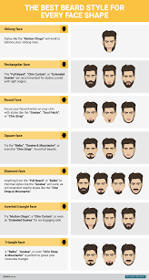 face shapes and hairstyles to match the best beard styles for your face shape zeus