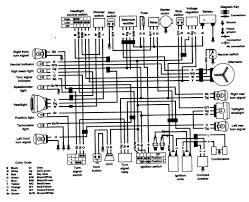 unicorn wiring diagram honda wiring diagrams instruction