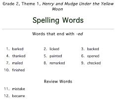 differentiated spelling surfin u0027 through second