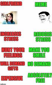 Make Memes Free - meme girlfriend reduces stress increases stress make you smile