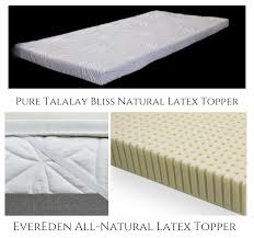 Hotel Mattress Topper Sealy Posturepedic Encore Plush Pillowtop Disney Hotel Mattress