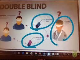 Define Single Blind Experiment Double Vs Single Blind Youtube