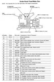2000 honda civic fuse panel diagram wiring diagram and schematic