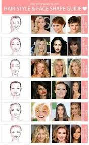 haircut based on your shape what haircut would be best for my face and nose quora