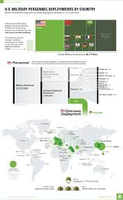 us military personnel deployments by country business insider