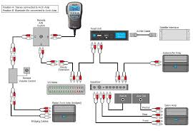 boat audio wiring diagram diagram wiring diagrams for diy car
