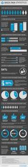 30 of the most surprising and alarming back pain statistics