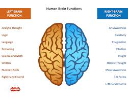 templates for powerpoint brain free free brain powerpoint template with left right sides free