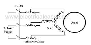 starting methods of three phase induction motors electricaleasy com