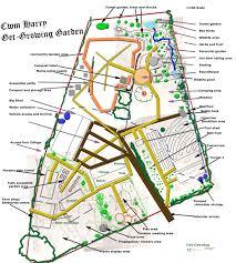 community garden designs plans pdf idolza