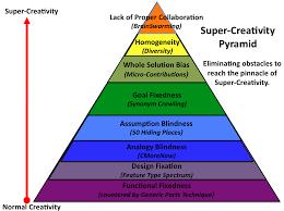 all categories aha universe