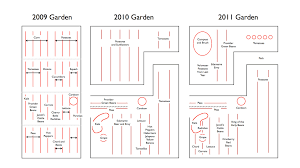 good 4 vegetable garden design layout on raised bed vegetable
