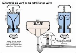 bhi waste plumbing vents