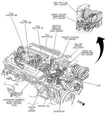 service advisor u201cpouring u201d over gm u0027s lt1 engine and its reverse