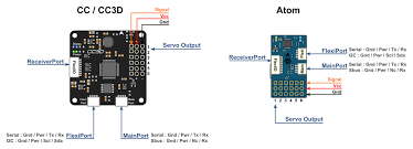 coptercontrol cc3d atom hardware setup u2014 librepilot openpilot