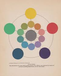 124 best color theory and geometry harmony images on pinterest
