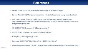 Loading Dock Air Curtain Energy Saving Cold Storage