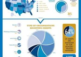 free annual report template non profit nonprofit annual report requirements and exles of annual
