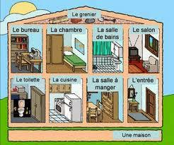 les chambres d une maison galocaxado la maison