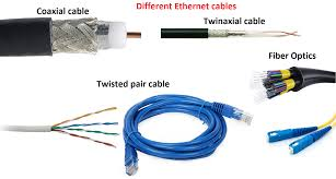 10 ethernet what is ethernet part 1 computer networks for all