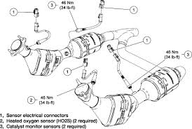 2001 ford f150 oxygen sensor location toyota crown 2 0 2003 auto images and specification