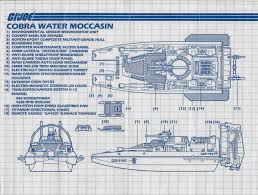 Blueprints by G I Joe Water Moccasin Blueprints And Instructions