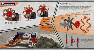 twister dot 3 twister by hankil moon south korea michelin challenge design
