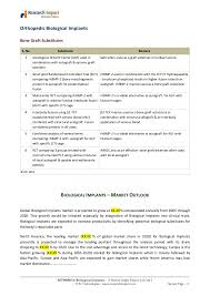 Sample Of One Page Resume by Biological Implants Market Research Report