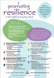 Counseling Skills For Teachers A Simple Guide To Teaching Resilience Social Work And