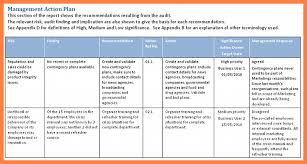 cover letter internship risk management allowrecalls gq