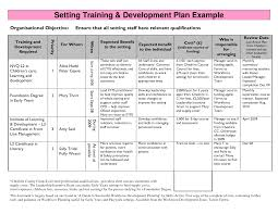 training strategy template google search training strategy